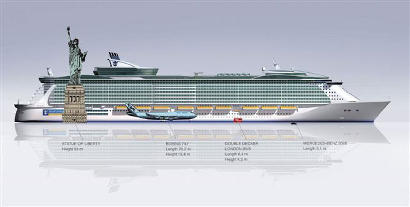 Size comparisons for the Oasis of the Seas.